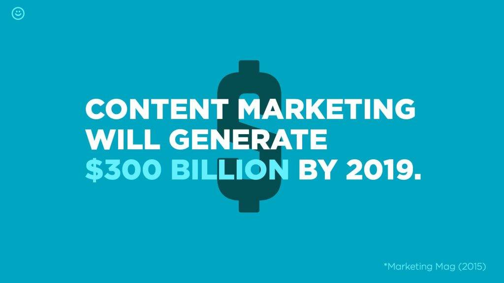 Content Marketing Stats ZA